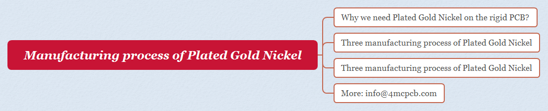 manufacturing-process-of-plated-gold-nickel