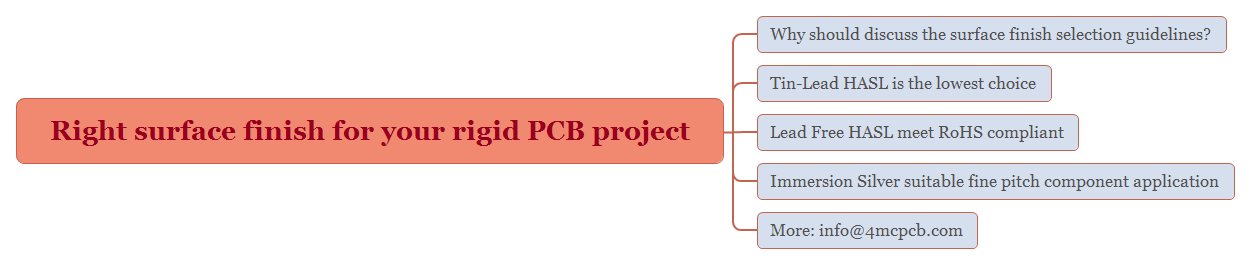 right-surface-finish-for-your-rigid-pcb-project