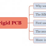 Two silk screen legend methods on the rigid PCB