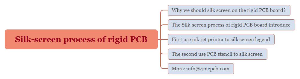 silk-screen-process-of-rigid-pcb