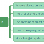 The truth of design good smart camera PCB