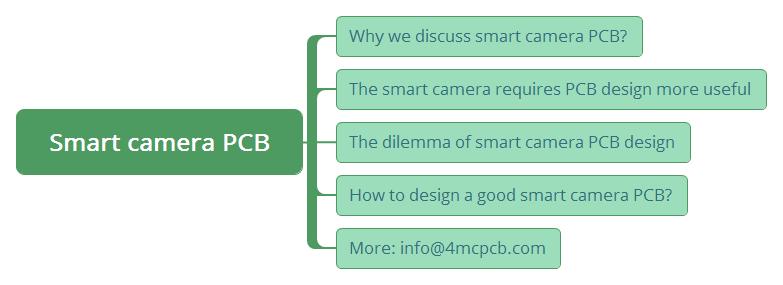 smart-camera-pcb