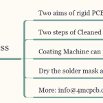 All things about The solder mask process of rigid PCB