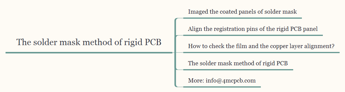 the-solder-mask-method-of-rigid-pcb