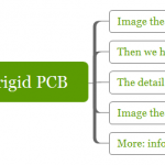 Some common sense of Image the outer layers process of rigid PCB