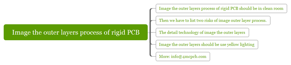 image-the-outer-layers-process-of-rigid-pcb