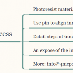 Inner layer image process for multilayer rigid PCB