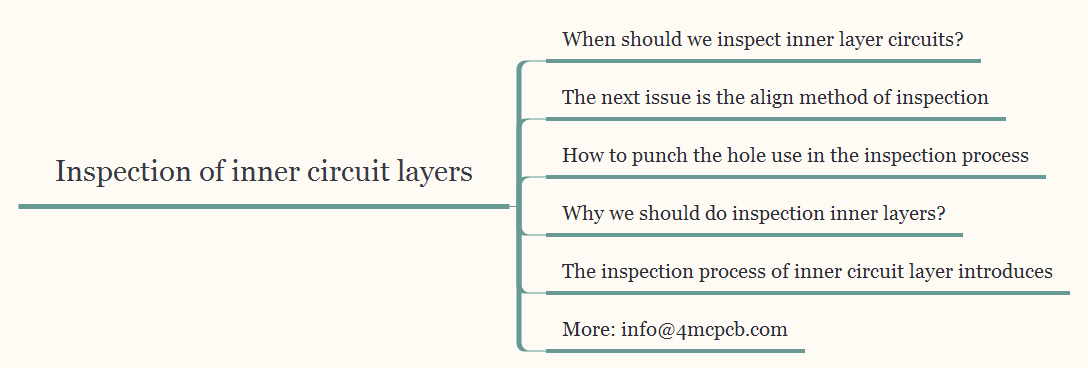inspection-of-inner-circuit-layers