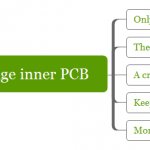 Top 4 common sense during image inner PCB