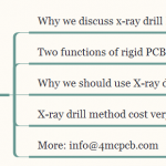 You should know X-ray drill PCB hole process