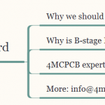 You should know the B-stage of PCB board definition