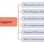 Barrel V.S Base Copper