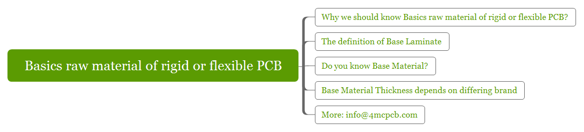 basics-raw-material-of-rigid-or-flexible-pcb