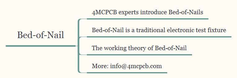 bed-of-nail