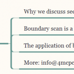 The secret of Boundary Scan
