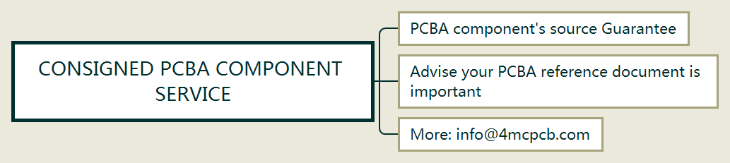 consigned-pcba-component-service