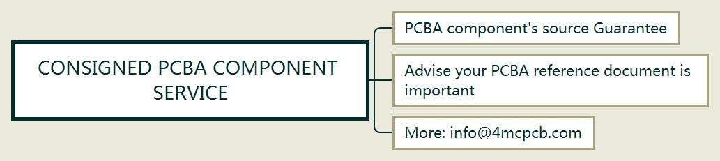 consigned-pcba-component-service