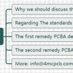 How to handle defects of PCBA projects?