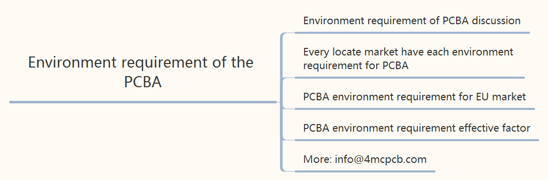 environment-requirement-of-the-pcba