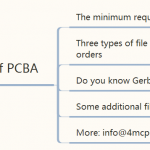 4MCPCB experts explain the file and document for PCBA