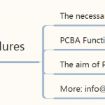 Functional Testing Procedures for PCBA