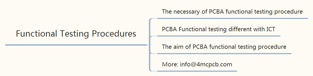 functional-testing-procedures