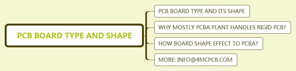 pcb-board-type-and-shape