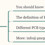 Some common senses of PCB board density