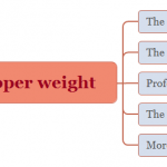 PCB board thickness V.S. copper weight