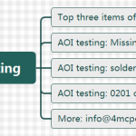 The PCBA testing procedure: AOI testing introduces