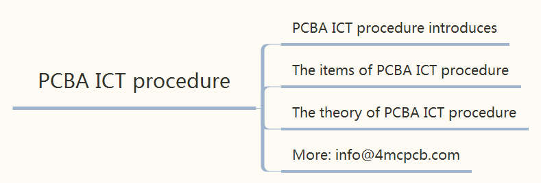 pcba-ict-procedure