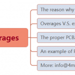 Do you know how to handle PCBA components overage?