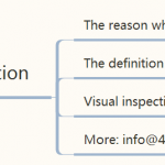 The basically PCBA testing procedure: Visual inspection