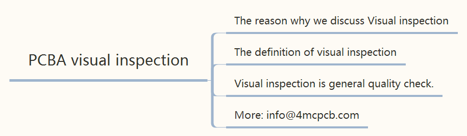 pcba-visual-inspection