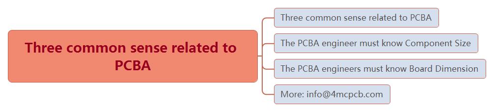 three-common-sense-related-to-pcba