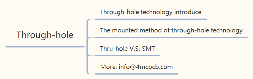 through-hole