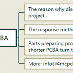 How to calculate a turn time of PCBA project?