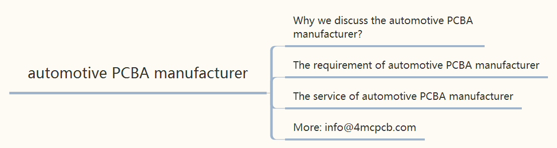 The requirement and service of automotive PCBA manufacturer