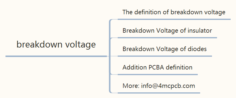 80 percent PCBA engineers have know breakdown voltage