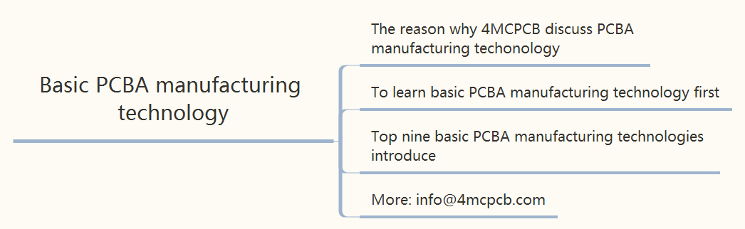 You should know Top Nine Basic PCBA Manufacturing Technologies