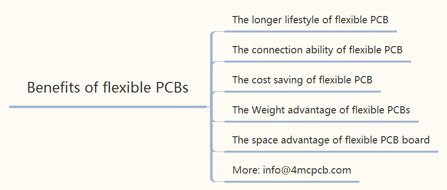 Top five benefits of flexible PCBs