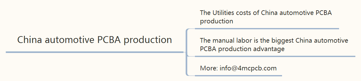 china-automotive-pcba-production