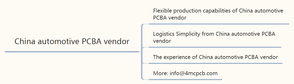 china-automotive-pcba-vendor