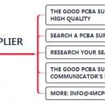 How to Judge a Good PCBA Supplier?