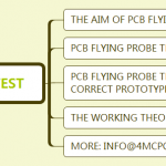 The guidline of PCB Flying Probe Test