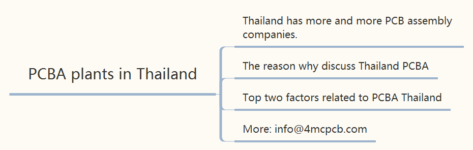 Why there were more PCBA plants in Thailand?