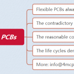 Why should you choose Flexible PCBs in you next project?
