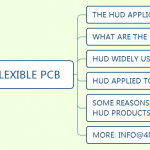 You should know the HUD application of flexible PCB