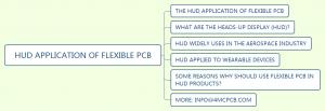 HUD application of flexible PCB