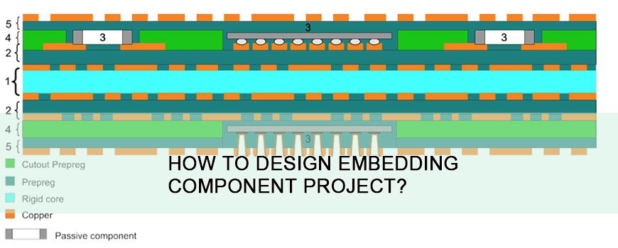 How to Design Embedding Component Project?